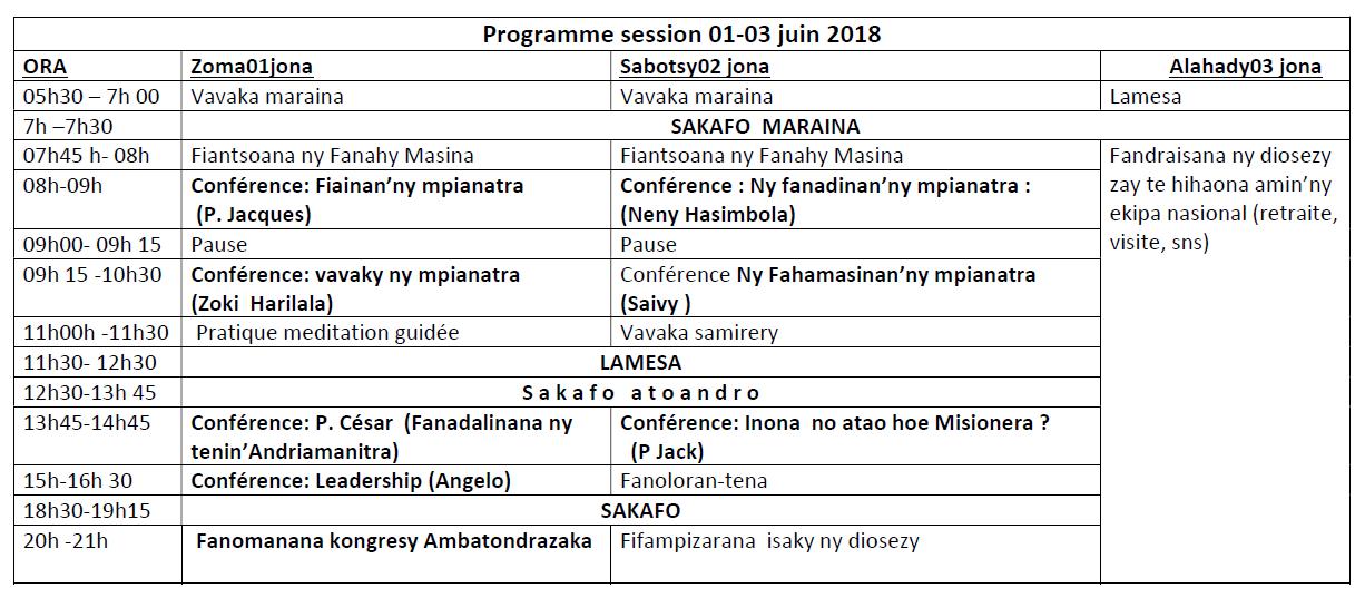 Permalink to:Formation des formateurs 01-03 Jona 2018